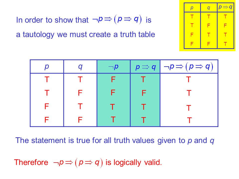 In order to show that is a tautology we must create a truth table pq TT TF FT FF F F T T TFF TTF FF T TTT qp T F T T T T T T The statement is true for
