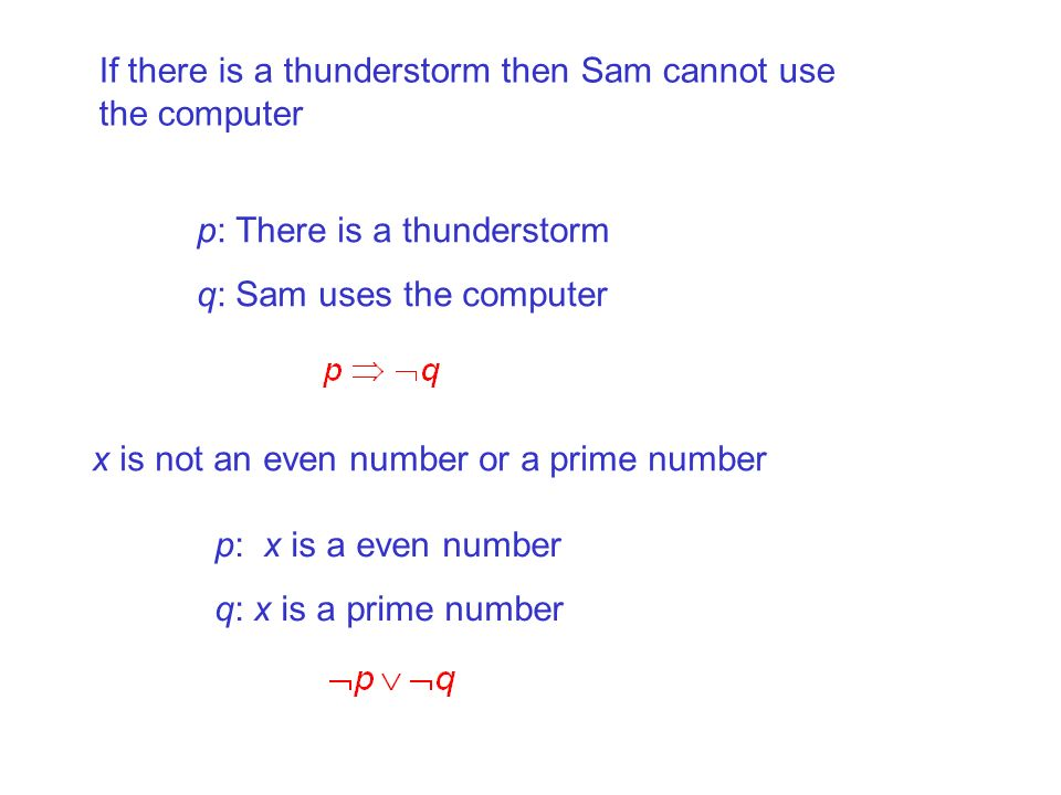 If there is a thunderstorm then Sam cannot use the computer p: There is a thunderstorm q: Sam uses the computer x is not an even number or a prime num