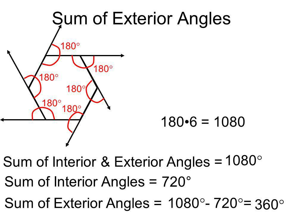 Sum of Exterior Angles Sum of Interior Angles = Sum of Interior & Exterior Angles = Sum of Exterior Angles = 180 360 1080 - 720 = 1080 720° 1806 = 108