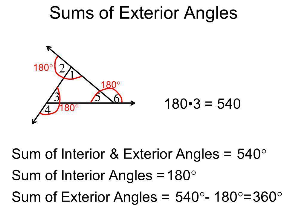 180 Sum of Interior Angles = Sum of Interior & Exterior Angles = 360 720 Sum of Exterior Angles = 360 720 - 360 = Sums of Exterior Angles 1804 = 720