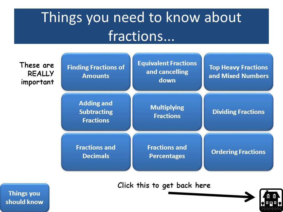 Things you need to know about fractions...