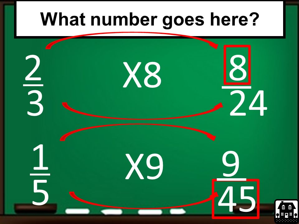 What number goes here? 2 3 1 5 8 24 9 45 X8 X9