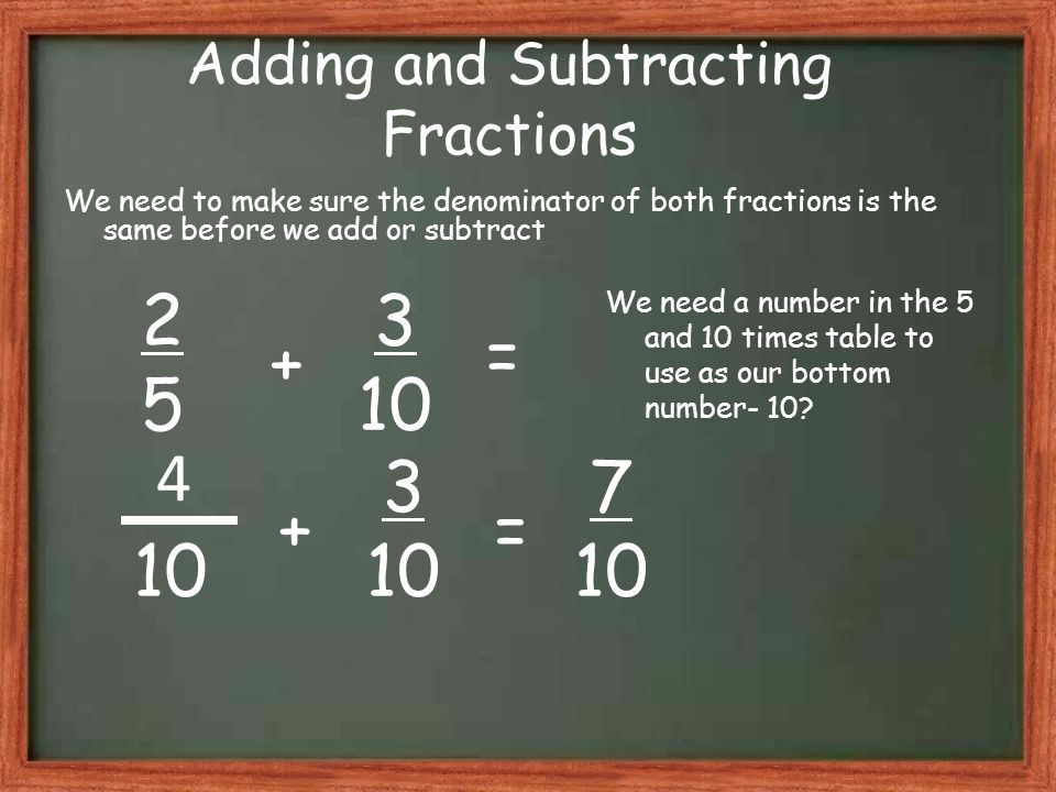 Adding and Subtracting Fractions We need to make sure the denominator of both fractions is the same before we add or subtract 2525 3 10 7 10 + = 3 10 += 4 We need a number in the 5 and 10 times table to use as our bottom number- 10?