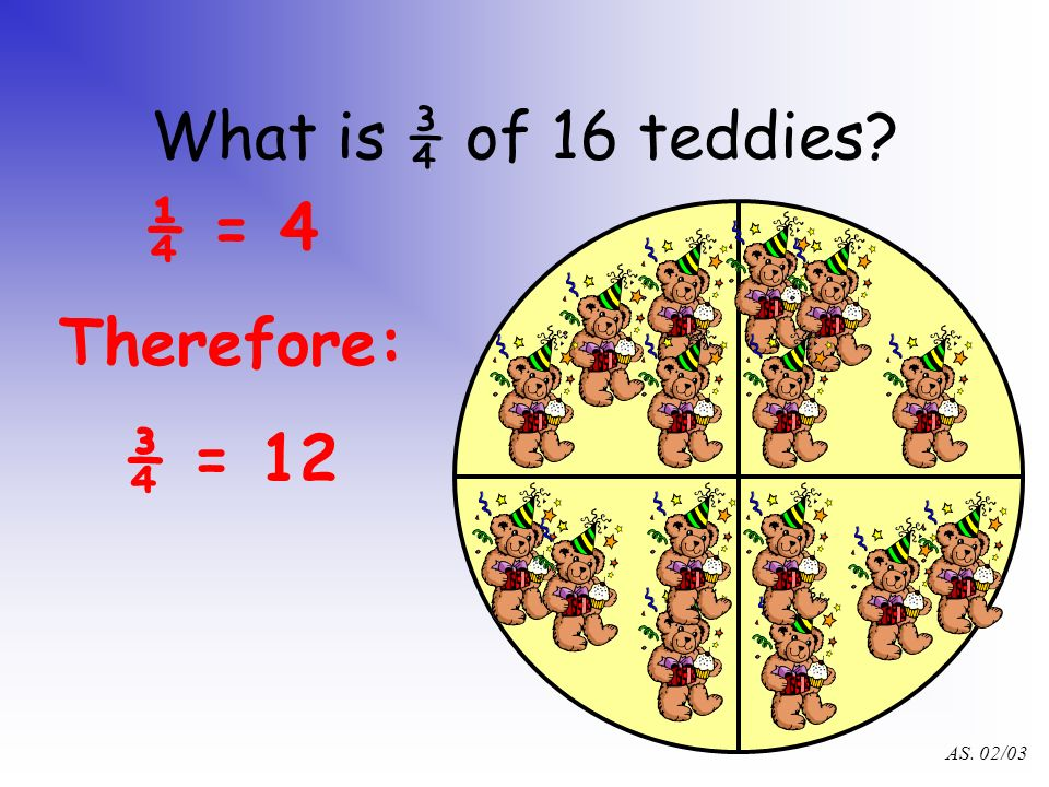 AS. 02/03 What is ¾ of 16 teddies? ¼ = 4 Therefore: ¾ = ?????