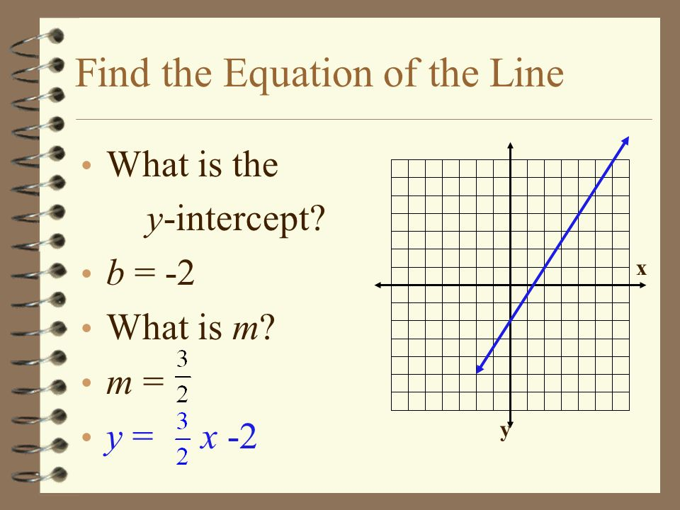 Find the Equation of the Line What is the y-intercept? b = -2 What is m? m = y = x -2 x y