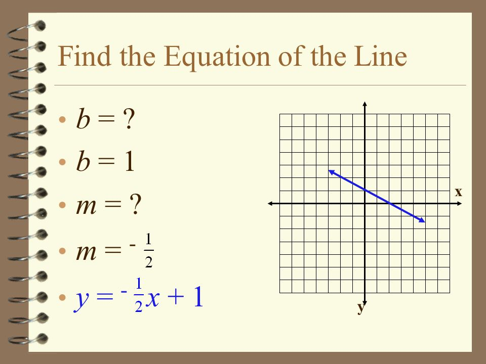 Find the Equation of the Line b = ? b = 1 m = ? m = - y = - x + 1 x y