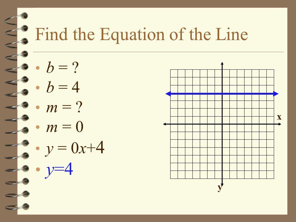 Find the Equation of the Line b = ? b = 4 m = ? m = 0 y = 0x+ 4 y=4 x y