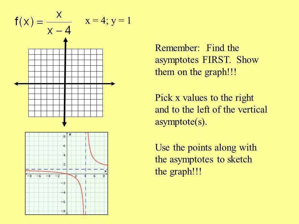 x = 4; y = 1 Remember: Find the asymptotes FIRST.Show them on the graph!!.