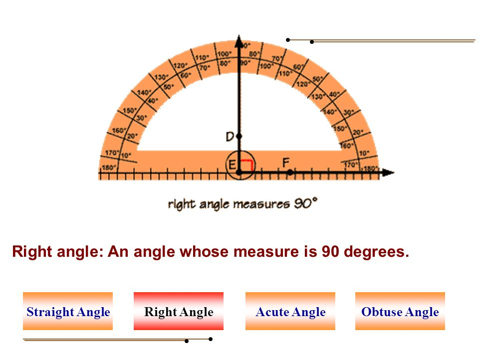 Right angle: An angle whose measure is 90 degrees. Right AngleAcute AngleStraight AngleObtuse Angle