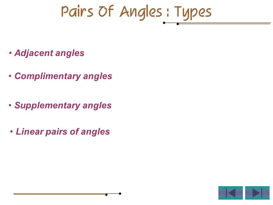 Pairs Of Angles : Types Adjacent angles Complimentary angles Supplementary angles Linear pairs of angles