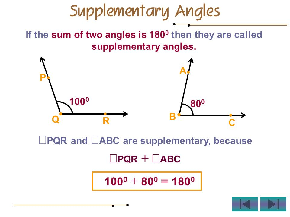 If the sum of two angles is 180 0 then they are called supplementary angles. PQR and ABC are supplementary, because 100 0 + 80 0 = 180 0 R Q P A B C 1