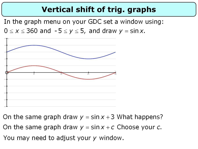 Vertical shift of trig. graphs