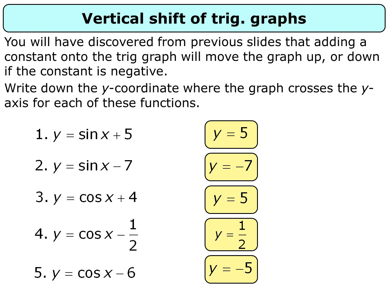 Vertical shift of trig. graphs You will have discovered from previous slides that adding a constant onto the trig graph will move the graph up, or dow