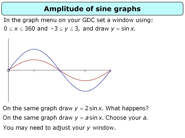Amplitude of sine graphs