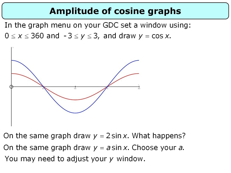 Amplitude of cosine graphs