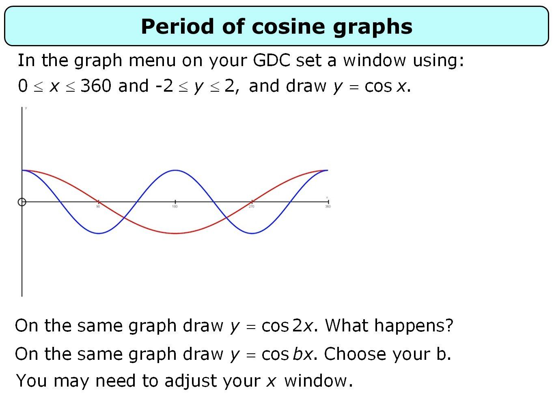 Period of cosine graphs