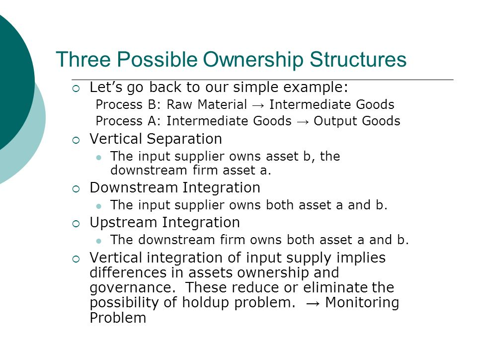 Three Possible Ownership Structures Lets go back to our simple example: Process B: Raw Material Intermediate Goods Process A: Intermediate Goods Output Goods Vertical Separation The input supplier owns asset b, the downstream firm asset a.