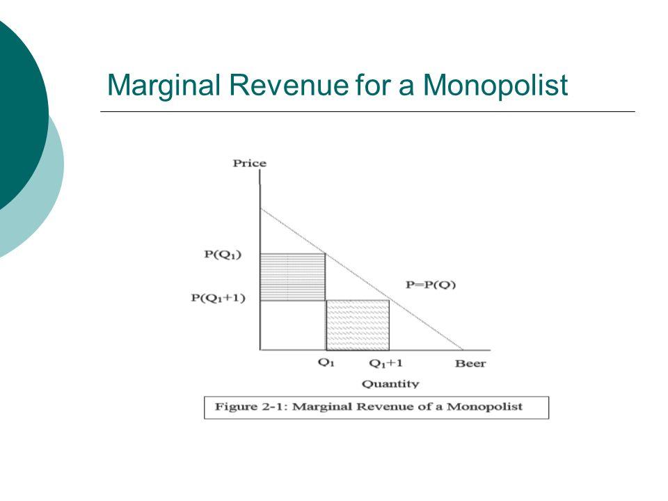 Marginal Revenue for a Monopolist