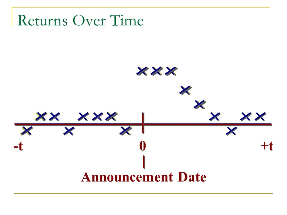 Returns Over Time 0+t-t Announcement Date