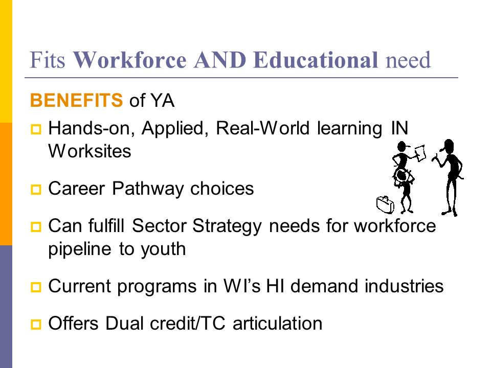 Fits Workforce AND Educational need BENEFITS of YA Hands-on, Applied, Real-World learning IN Worksites Career Pathway choices Can fulfill Sector Strategy needs for workforce pipeline to youth Current programs in WIs HI demand industries Offers Dual credit/TC articulation