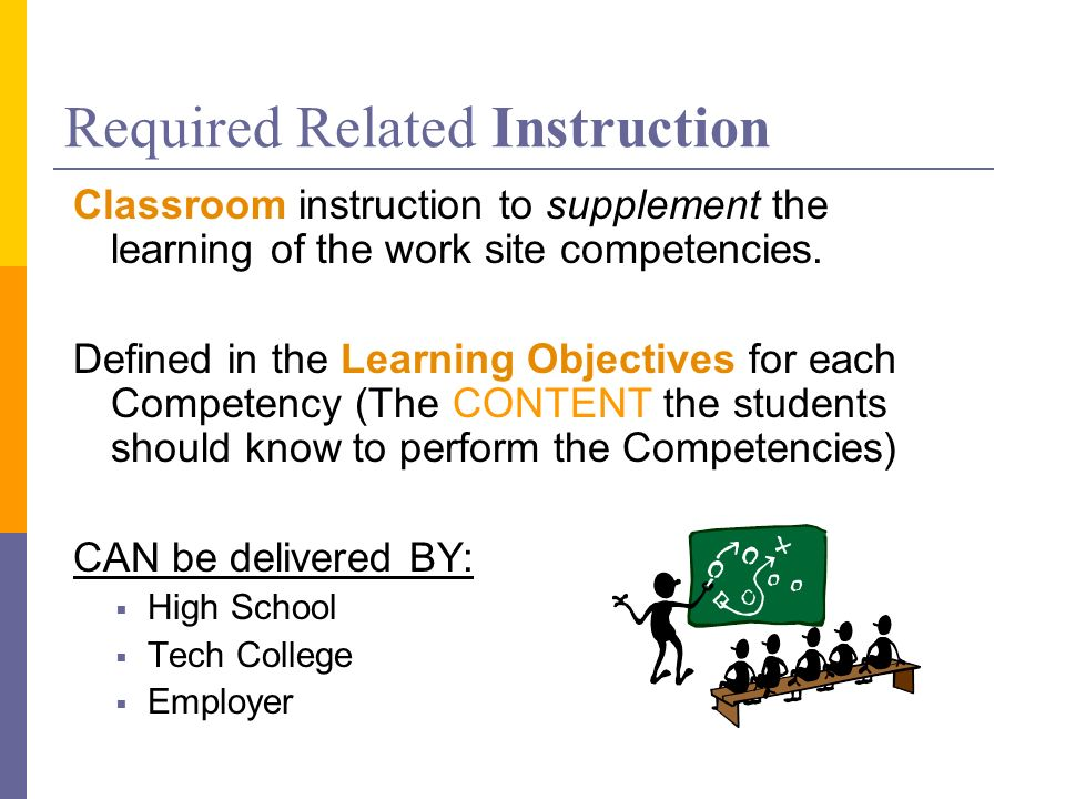 Required Related Instruction Classroom instruction to supplement the learning of the work site competencies.