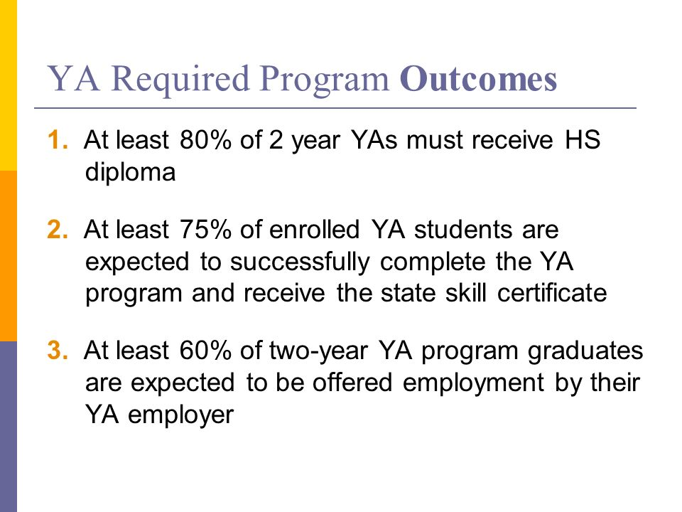 YA Required Program Outcomes 1. At least 80% of 2 year YAs must receive HS diploma 2. At least 75% of enrolled YA students are expected to successfull