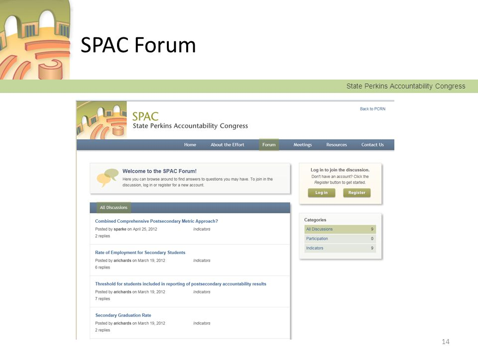 State Perkins Accountability Congress SPAC Forum 14