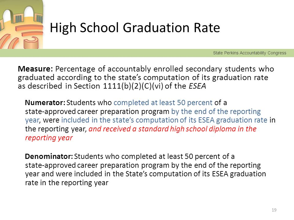 State Perkins Accountability Congress High School Graduation Rate Measure: Percentage of accountably enrolled secondary students who graduated accordi