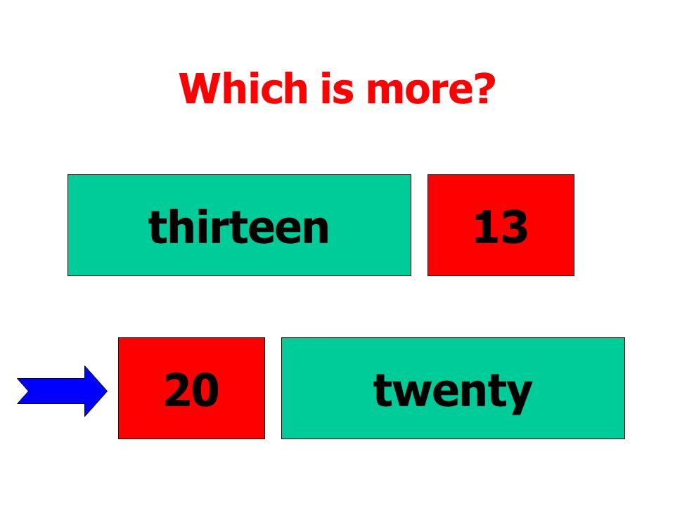 What are the numbers? thirteen twenty 13 20