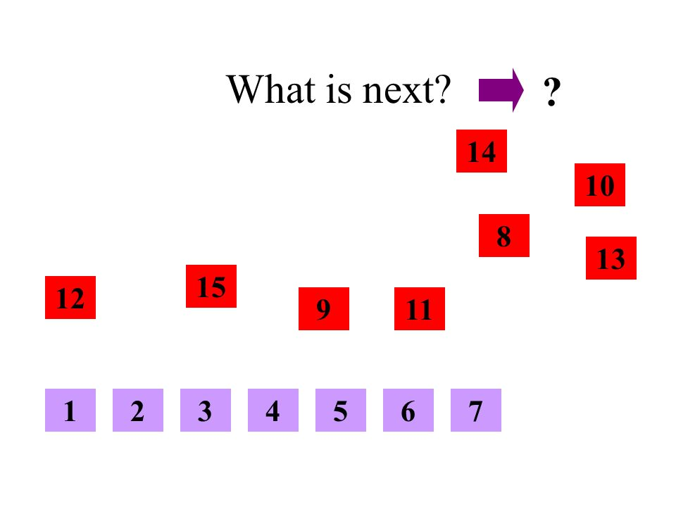 What is next? 8 ? 9 10 11 12 13 14 15 1234567