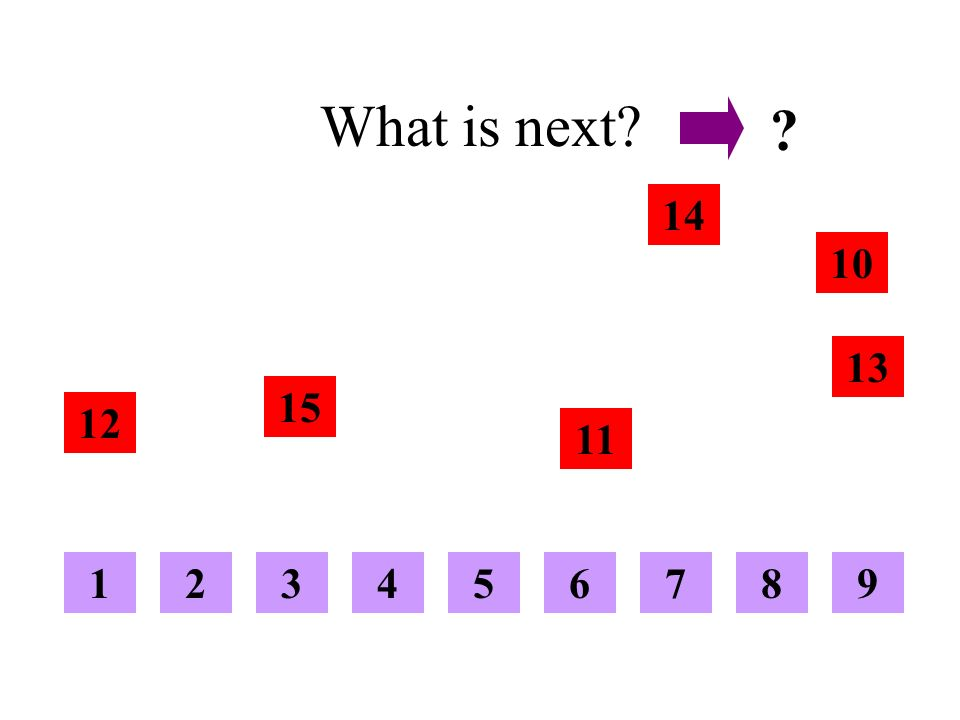 What is next? ? 10 11 12 13 14 15 123456789