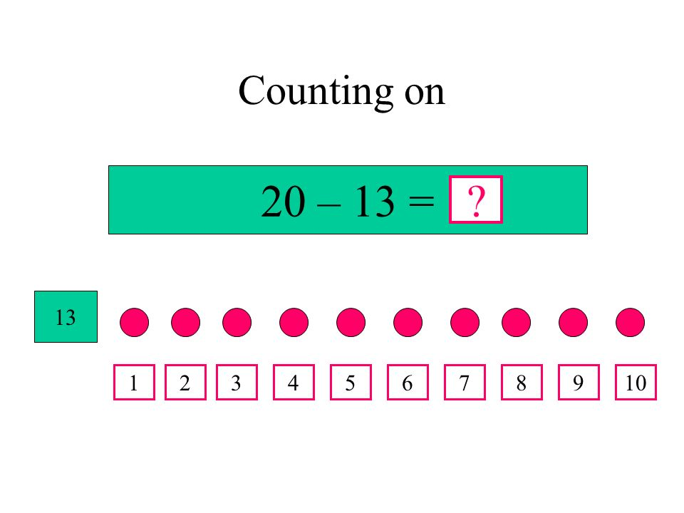 Counting on 20 – 13 = 13 12345678910 ?