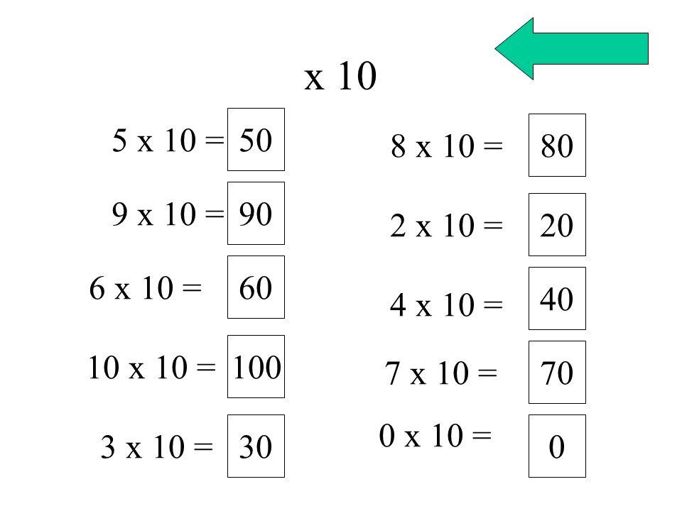 x 10 5 x 10 = 50 9 x 10 = 90 6 x 10 = 60 10 x 10 = 100 3 x 10 = 30 8 x 10 = 80 2 x 10 = 20 4 x 10 = 40 7 x 10 = 70 0 x 10 = 0