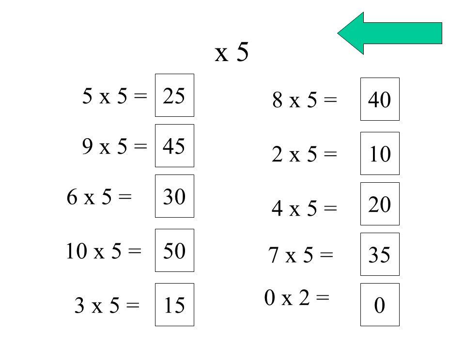 x 5 5 x 5 = 25 9 x 5 = 45 6 x 5 = 30 10 x 5 = 50 3 x 5 = 15 8 x 5 = 40 2 x 5 = 10 4 x 5 = 20 7 x 5 = 35 0 x 2 = 0