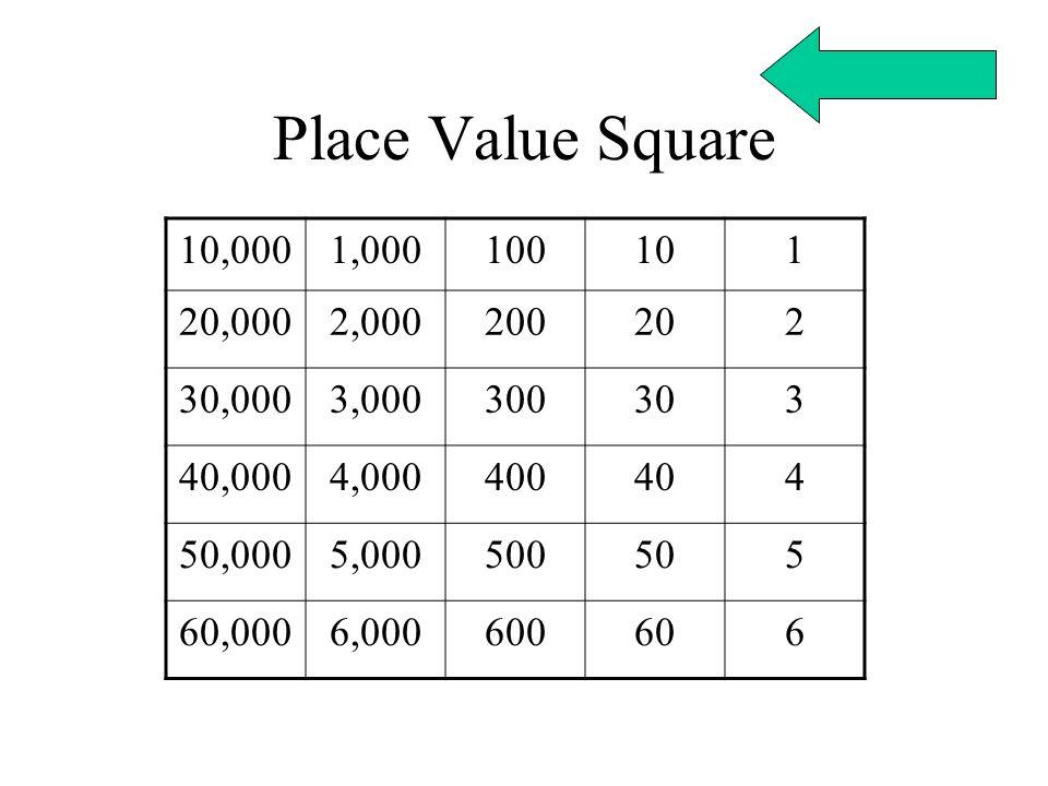 Place Value Square 10,0001,000100101 20,0002,000200202 30,0003,000300303 40,0004,000400404 50,0005,000500505 60,0006,000600606