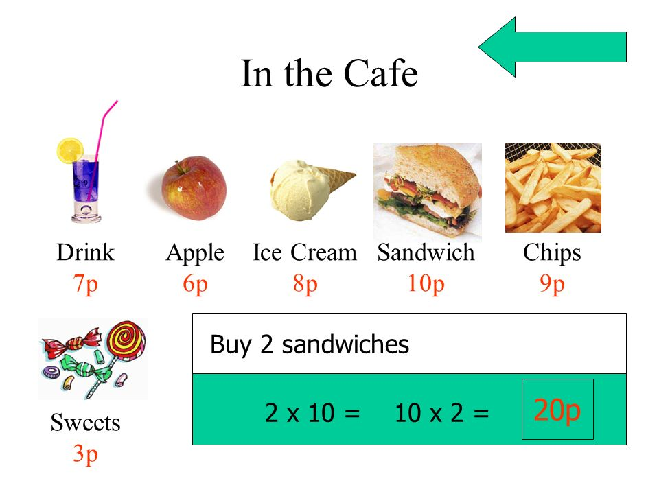 In the Cafe Drink 7p Apple 6p Ice Cream 8p Sandwich 10p Chips 9p Sweets 3p Buy 2 sandwiches 2 x 10 = 10 x 2 = 20p