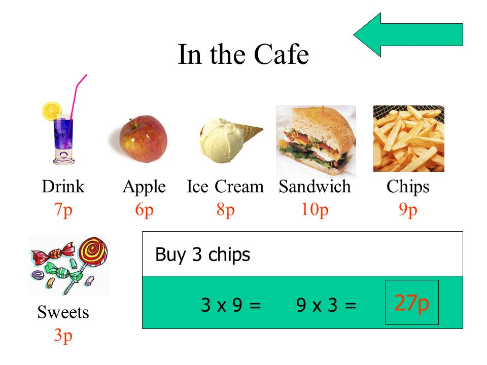 In the Cafe Drink 7p Apple 6p Ice Cream 8p Sandwich 10p Chips 9p Sweets 3p Buy 3 chips 3 x 9 = 9 x 3 = 27p
