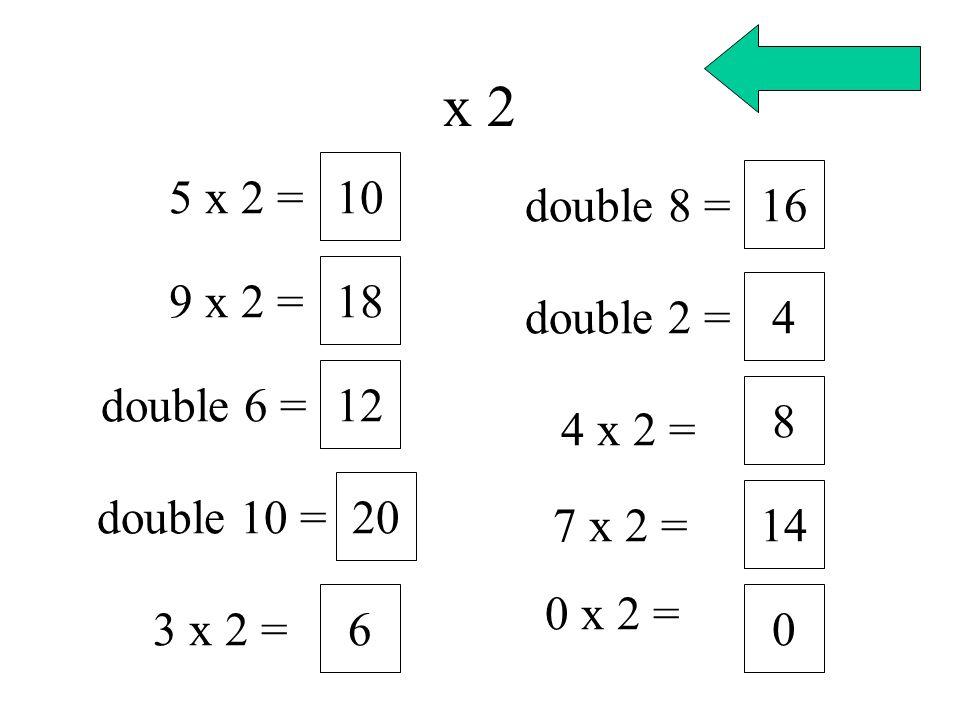 x 2 5 x 2 = 10 9 x 2 = 18 double 6 = 12 double 10 = 20 3 x 2 = 6 double 8 = 16 double 2 = 4 4 x 2 = 8 7 x 2 = 14 0 x 2 = 0