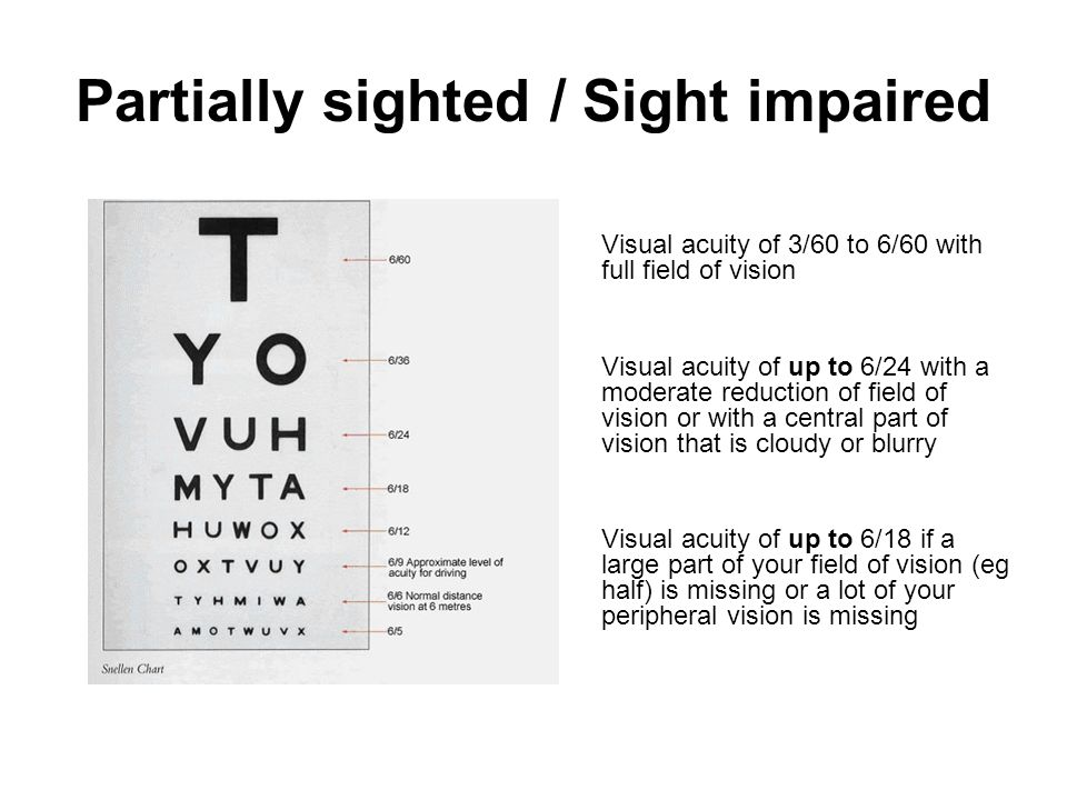 Partially sighted / Sight impaired Visual acuity of 3/60 to 6/60 with full field of vision Visual acuity of up to 6/24 with a moderate reduction of fi