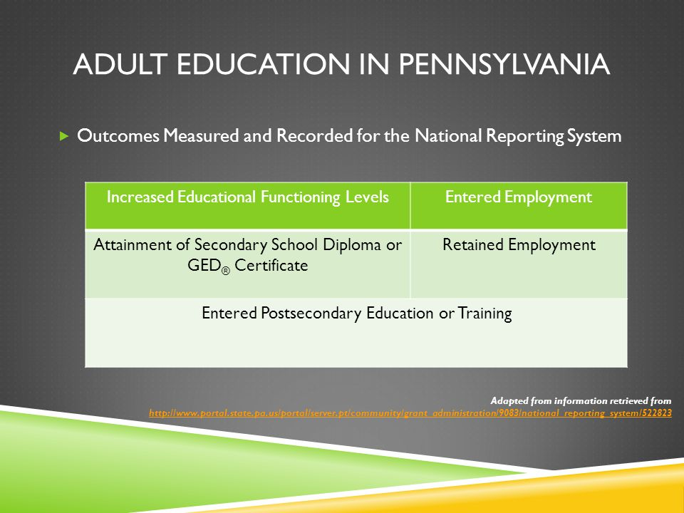 ADULT EDUCATION IN PENNSYLVANIA Outcomes Measured and Recorded for the National Reporting System Increased Educational Functioning LevelsEntered Employment Attainment of Secondary School Diploma or GED ® Certificate Retained Employment Entered Postsecondary Education or Training Adapted from information retrieved from http://www.portal.state.pa.us/portal/server.pt/community/grant_administration/9083/national_reporting_system/522823 http://www.portal.state.pa.us/portal/server.pt/community/grant_administration/9083/national_reporting_system/522823