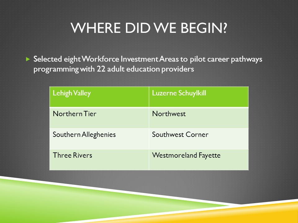 WHERE DID WE BEGIN? Selected eight Workforce Investment Areas to pilot career pathways programming with 22 adult education providers Lehigh ValleyLuze