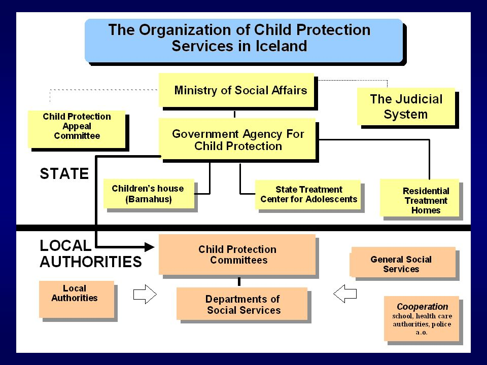 A study on the prevalance/intervention of child sexual abuse in Iceland intervention in CSA by public agencies.