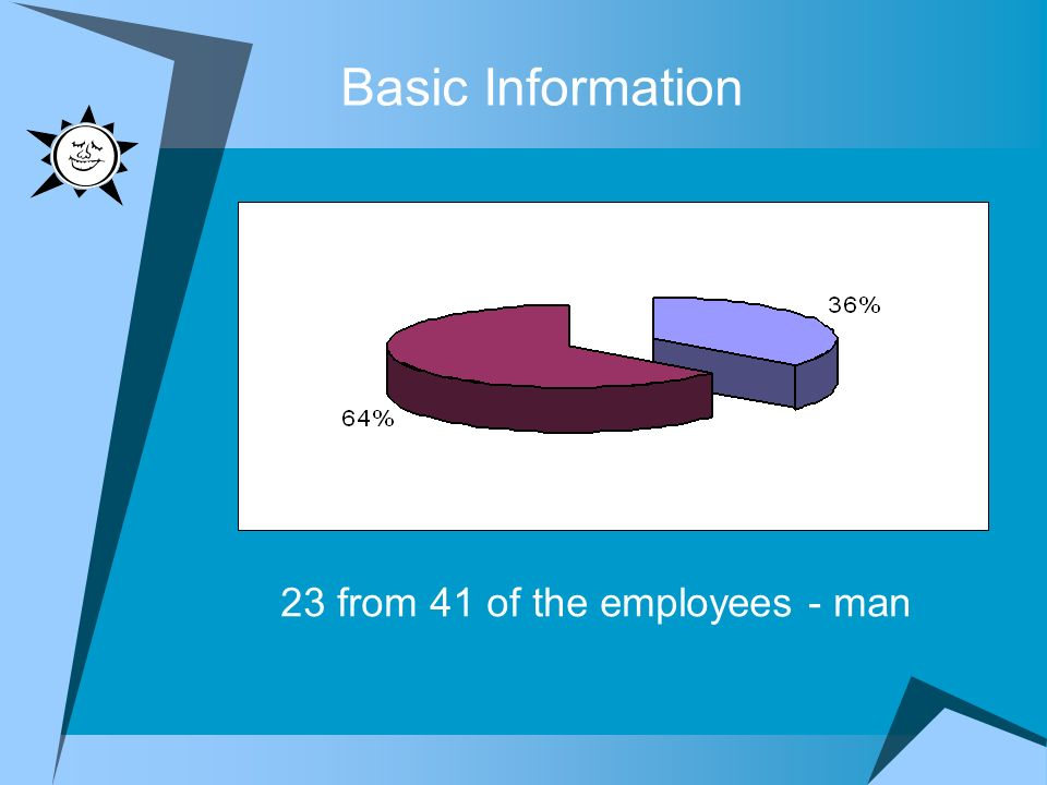 Basic Information 23 from 41 of the employees - man
