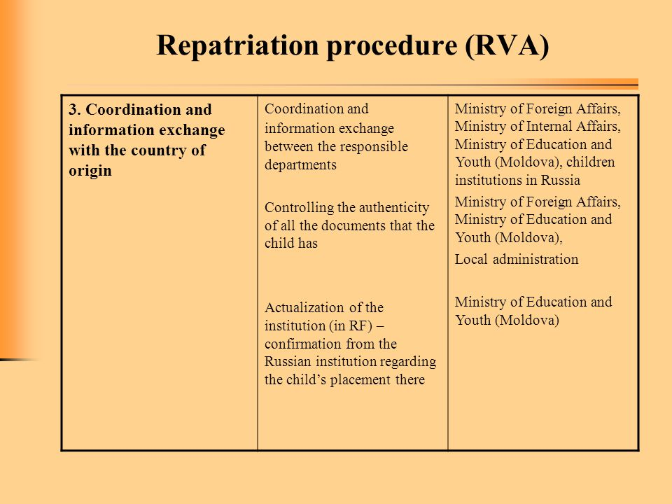 Repatriation procedure (RVA) 3. Coordination and information exchange with the country of origin Coordination and information exchange between the res