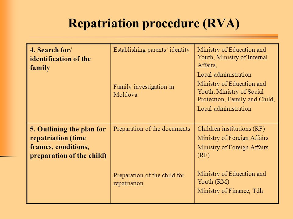 Repatriation procedure (RVA) 4. Search for/ identification of the family Establishing parents identity Family investigation in Moldova Ministry of Edu