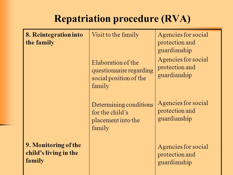 Repatriation procedure (RVA) 8. Reintegration into the family 9.