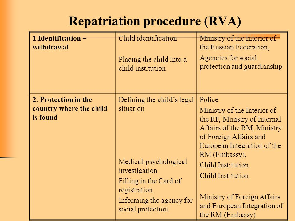 Repatriation procedure (RVA) 1.Identification – withdrawal Child identification Placing the child into a child institution Ministry of the Interior of