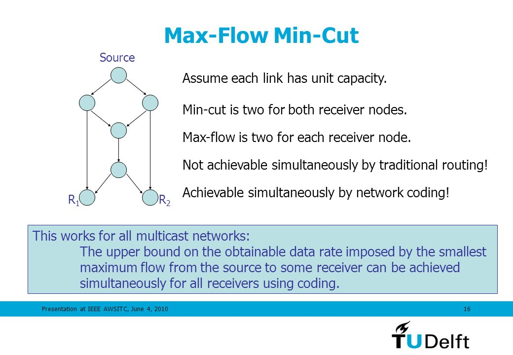 Presentation at IEEE AWSITC, June 4, 201016 Max-Flow Min-Cut Assume each link has unit capacity.