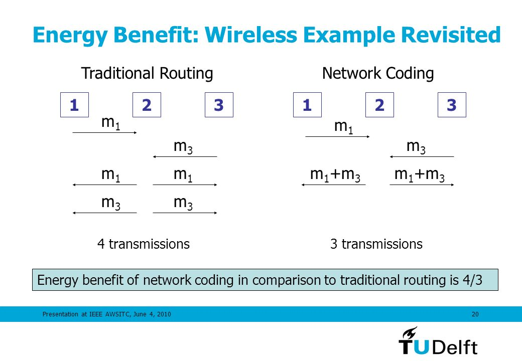 Presentation at IEEE AWSITC, June 4, Energy Benefit: Wireless Example Revisited Traditional RoutingNetwork Coding m1m1 m3m3 m1m1 m1m1 m3m3 m3m3 m1m1 m 1 +m 3 m3m3 4 transmissions3 transmissions Energy benefit of network coding in comparison to traditional routing is 4/3
