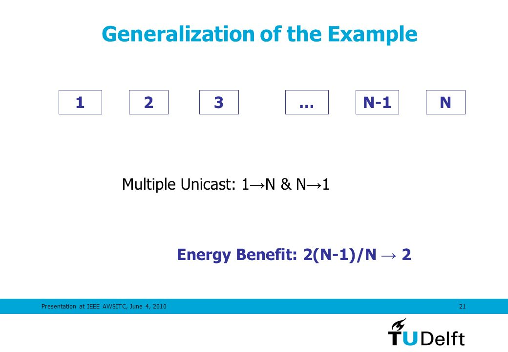 Presentation at IEEE AWSITC, June 4, Generalization of the Example 123N-1…N Energy Benefit: 2(N-1)/N 2 Multiple Unicast: 1 N & N 1
